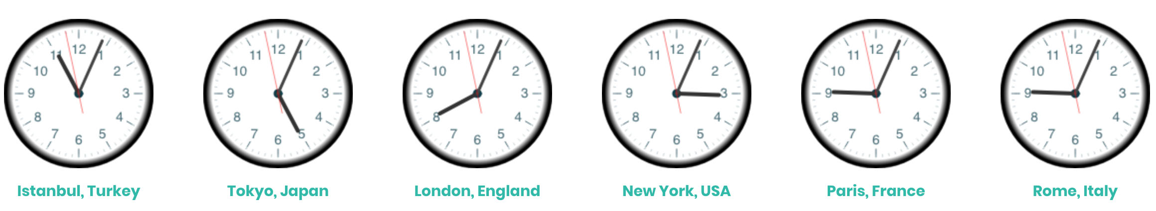 dünya saatleri